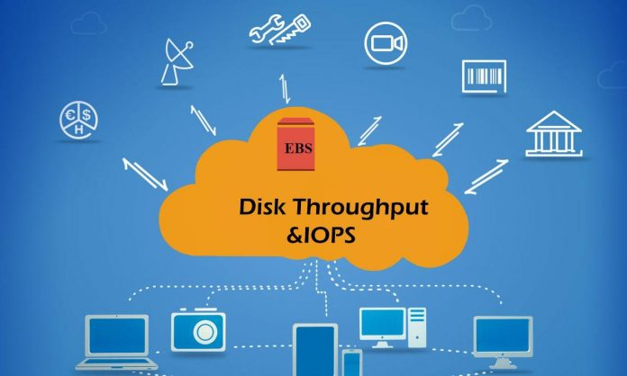 disk io là gì